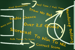 i-can-give-you-a-betting-system-based-on-statistics